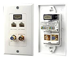 Pyle-Home PHDM2RJRF1 HDMI/Mono RCA Audio/Coaxial/Dual Ethernet Combo Wall Plate