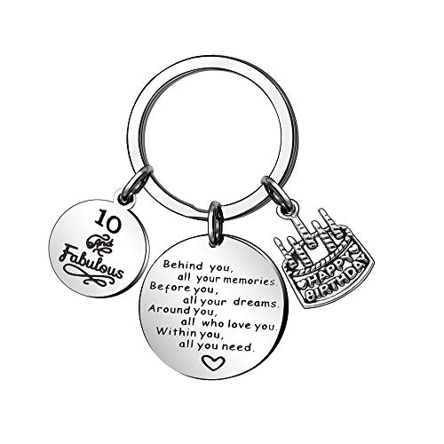 Highest Rated Mens Keyrings & Keychains