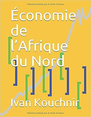 Économie de l'Afrique du Nord