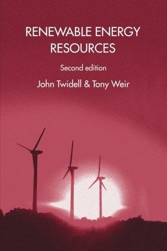 Renewable Energy Resources