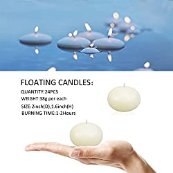 """YIH 2"""" White Unscented Dripless Floating Teal"""