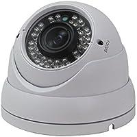 SPT 11-MC101DV6W 720P HD-CVI IR Vandal Dome Camera w/ 2.8mm~12mm Lens, 36IR & DC12V (White)