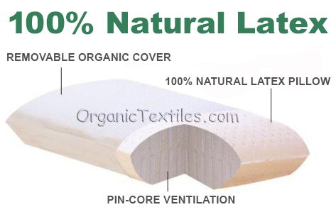 Price comparison product image 100% Natural Talalay Latex Pillow with Removable Organic Cover King-Firm