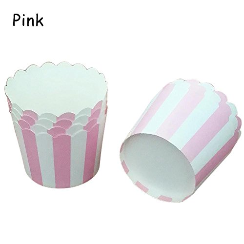 (Yunn 24PCS 5cm Bottom,Vertical Stripes Mechanism Cake Baking Paper Cups,Non-Stick Cupcake Moulds Muffin Moulds Cupcake Cases)