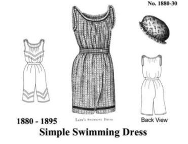 1895 Costumes (1870-1895 Simple Swimming Dress Pattern)
