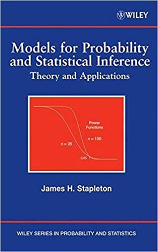 Amazon models for probability and statistical inference theory models for probability and statistical inference theory and applications wiley series in probability and statistics 1st edition fandeluxe Gallery