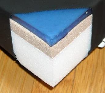 Amazoncom Gel Overlay Upcharge For Stretcher OR Table Pads - Or table pads
