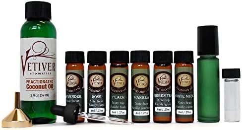 Basic Perfume Kit
