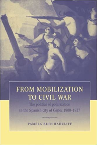 From Mobilization to Civil War: The Politics of Polarization in the Spanish City of Gijón, 1900-1937