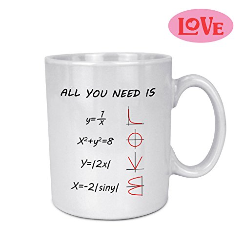 Coffee Mug 15OZ-ALL YOU NEED IS LOVE-Special Math Design Love Function Ceramic White Mug, Funny Gift Present For Mom, Dad, Friends, Husband Or Wife, Birthday, Christmas