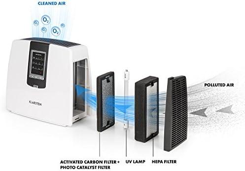 Klarstein Tramontana - Nettoyeur d'air, purificateur d'air, Ionisateur, filtre 6en1, stérilisation UV, silencieux 40db, timer, télécommande, pour les personnes allergiques, blanc