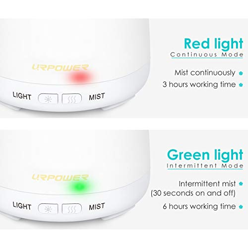 URPOWER 2nd Version Essential Oil Diffuser Aroma Essential Oil Cool Mist Humidifier with Adjustable Mist Mode,Waterless Auto Shut-off and 7 Color LED Lights Changing for Home (White)