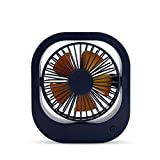 Fan For Homes Review and Comparison