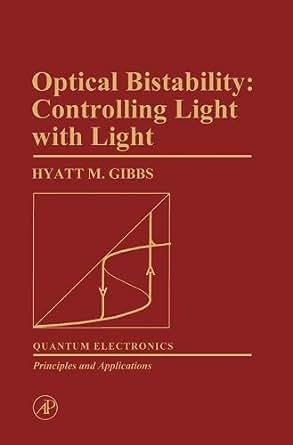 how to use bar optics