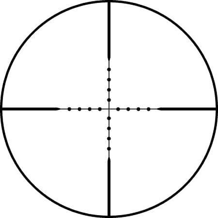 Dot Diagram Of Co
