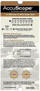 AccuScope® 1/4'' and 1/2'' M.O.A. Scope Chart by ACCU SCOPE