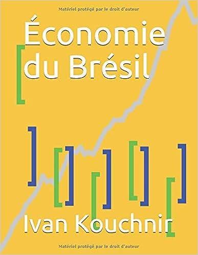 Économie du Brésil