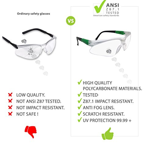 MAGNUS Safety Glasses/Goggles With Clear Anti-Fog, Scratch Resistant Lens - Complete Eye Protection For Work And Shooting Range z87.1 & EN166F Certified by Magnus (Image #6)