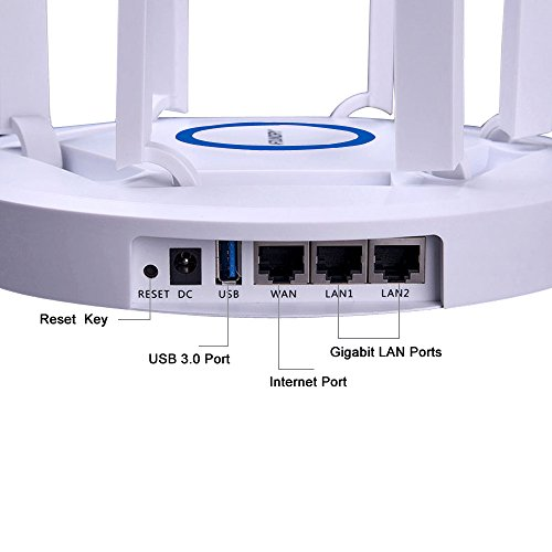 AFOUNDRY EW1900 Gigabit Dual Band Wireless WiFi Router,2600Mbps Computer Router Long Range up to 200m, High Power Business Enterprise Router by AFOUNDRY (Image #5)