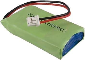 DOGTRA 1902S Transmitters 2300NCP Transmitter 2300NCP Remote Dog Training System Transmitter 2300NCP Transmitters CS-SDT74SL Batterie 500mAh Compatible avec 2300TX Transmitt 1900S Transmitters