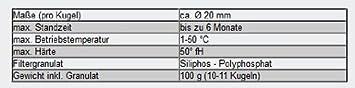 Agua natural 100 g de esferas de silifos aglutinante de silicato/fosfato: Amazon.es: Bricolaje y herramientas