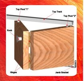 6ft 1829MM BIFOLD DOOR TRACK (KIT FOR 4 DOORS): Amazon.co.uk ...