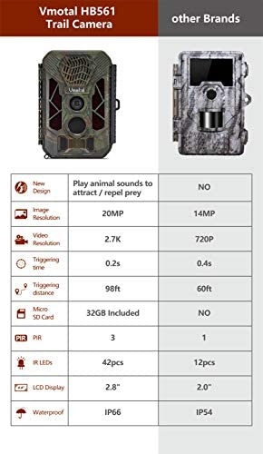 "Vmotal Trail Camera with Night Vision 20MP 2.7K Game Camera Play Animal Sounds 0.2s Trigger Time 98FT Trigger Distance 2.8"" LCD IP66 Waterproof Scouting Hunting Cam 42pcs IR LEDs Wildlife Monitoring"