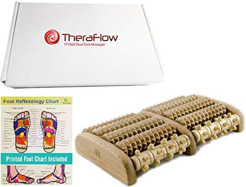 image regarding Plantar Fasciitis Exercises Printable known as TheraFlow Major Twin Foot Mager Roller - 2019 Current
