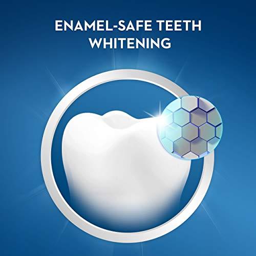 Crest 3D Whitestrips Glamorous White, Teeth Whitening Kit, 16 Treatments (32 Individual Strips) + 2 Bonus 1-Hour Express…