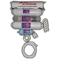 DE Aqua Z Pure Annual Maintenance Set for All RO Water Purifier.