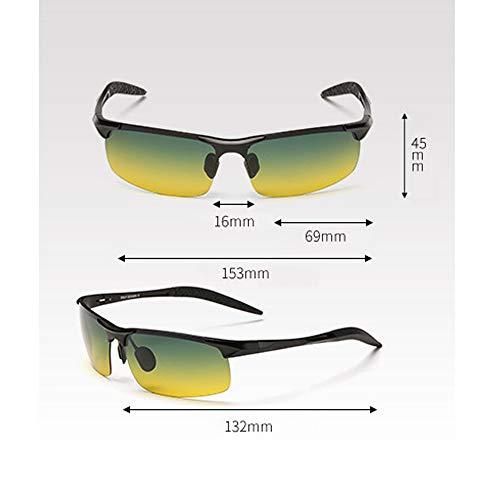 Ncbh Mode Nachtsicht Sonnenbrillen Aluminium Magnesium
