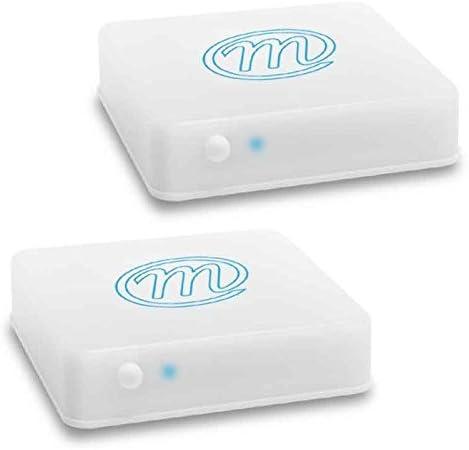 Metronic 475371 Transmetteur HD sans fil 1080p avec deux ports USB et ultra faible latence pour usage Gaming//professionnel//divertissement