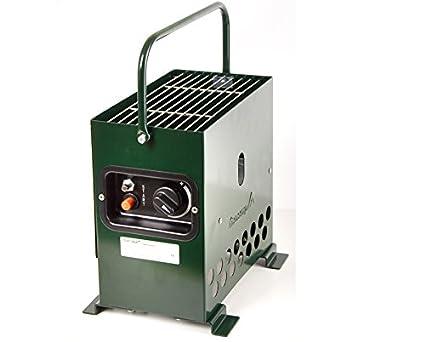 Heatbox 2000 grün 50 mbar Set *Tasche grün / Regler * Zeltheizung Campingheizung Anglerheizung Jadgheizung