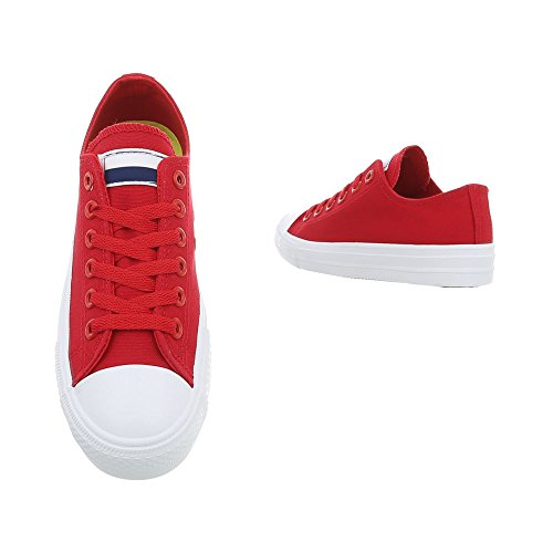 Top rosso Ital Uomo Design Low w7pHzqS