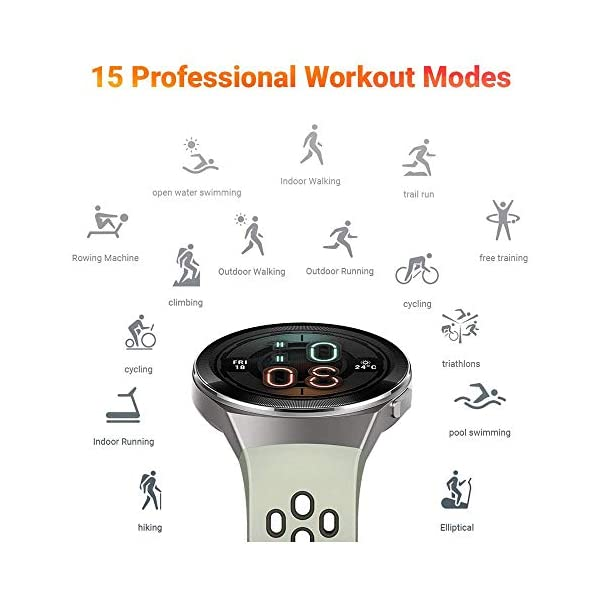 HUAWEI Watch GT 2e Active (Mint Green, 46mm, 2 Weeks Battery, Music Control, 100 Workout Modes, SpO2 & Heartrate Monitor…