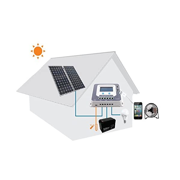EPEVER-30A-PWM-Solar-Charge-Controller-12243648V-Dual-USB-Max-96V-Input-Solar-Charge-with-Temperature-Sensor-Weatherproof-LCD-Display