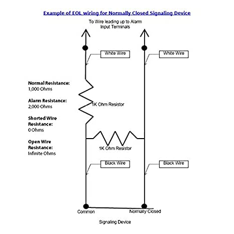 end line resistor wiring diagram wiring diagram data todayeol resistor wiring diagram wiring diagram experts end of line resistor wiring diagram end line resistor wiring diagram