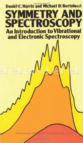 Symmetry+Spectroscopy