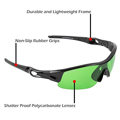 Happy Hydro LED UV Protective Glasses with Green Lenses for Grow Room Hydroponics by Happy Hydro (Image #2)