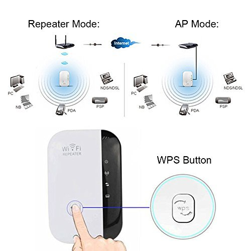 WiFi Extender - Slepwel 300Mbps Fast Speed WiFi Booster,Extends WiFi Range to Smart Home in Every Corner - WiFi Repeater Compatible with any Wireless Network,Mini Size Wall Plug Design (Black)