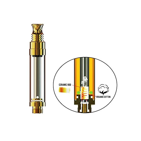 (Pack of 5)1.0ML CX2 Glass Refillable CBD Oil Vape Cartridges/510 Thread Ceramic Coil Ceramic Coil Atomiser for CBD and Thick Oil/No Nicotine(Glod)