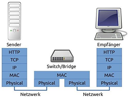 NCR 5932-6672-9090(1179) - NCR USB French Canadian Alphanumeric Keyboard w/ Glidepad