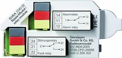GIRA 234000 accesorio para detector - Alarmas y Accesorios ...