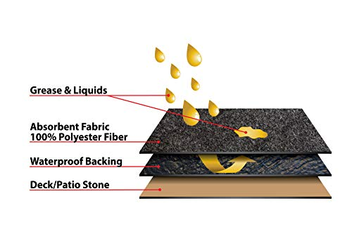 Bbq Grill Splatter Mat For Gas Electric Oven Amp Smokers