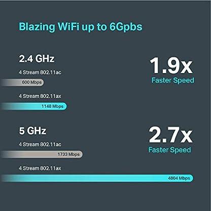 AX6000 8-Stream Smart WiFi Router, Next-Gen WiFi 6, 1x2 5Gbps WAN, 8xGbps  LAN (Archer AX6000)