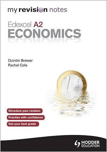 Wjec a-level economics revision guide   economics help.