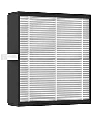 Afloia 2 in 1 Replacement Filter for Electric Home dehumidifier for Bathroom