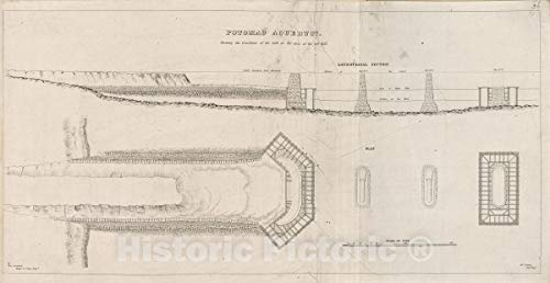 (Historic Map | A Collection of maps, Charts, Drawings, surveys, etc, | Potomac Aqueduct 1 47in x 24in)