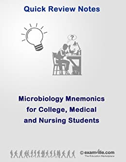 Microbiology subjects in college to study