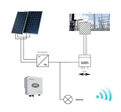 Growatt Wechselrichter 3000S inkl WiFi Stick Stringwechselrichter VDE AR N 4105 RS232 3000Watt
